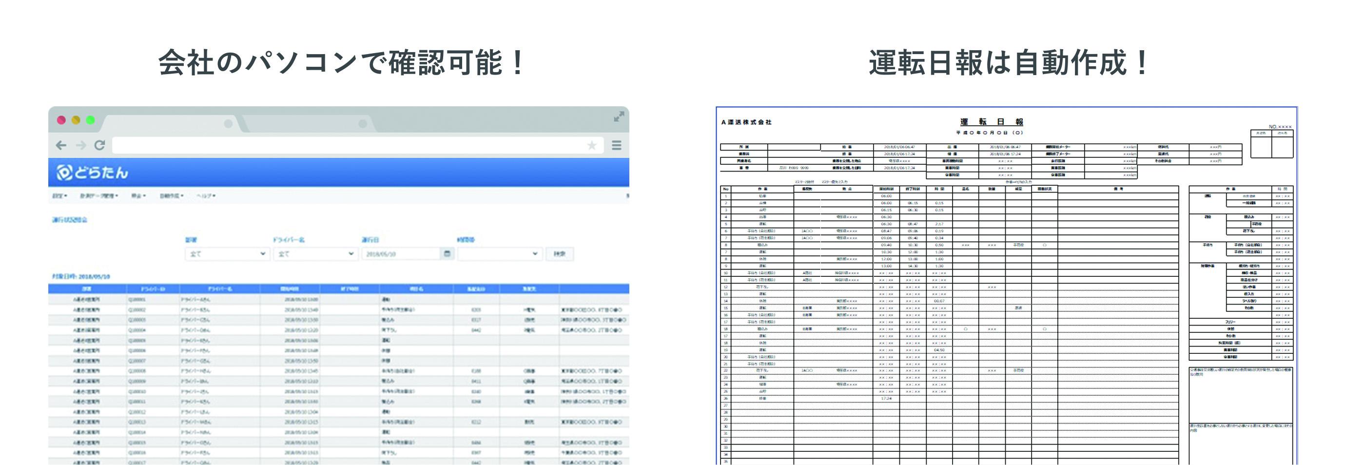 管理者用のWEB画面